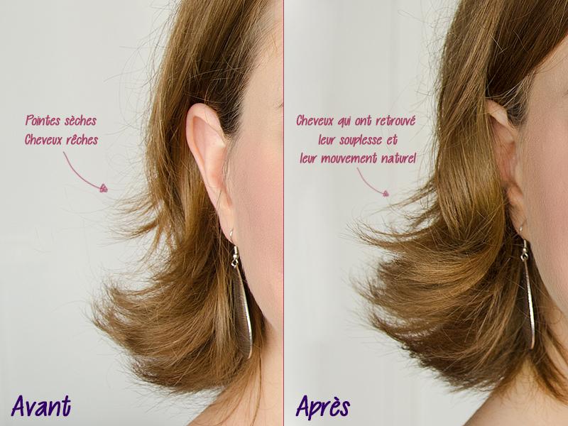 Matriks le masque pour les cheveux la kératina